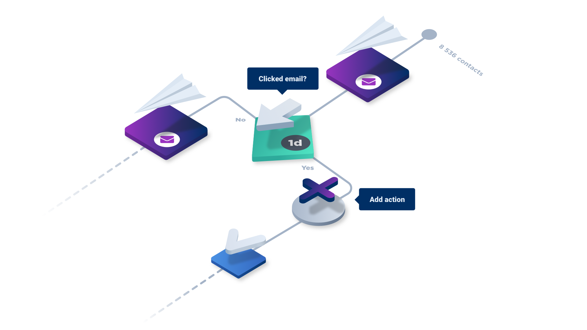 Segments and flows emails